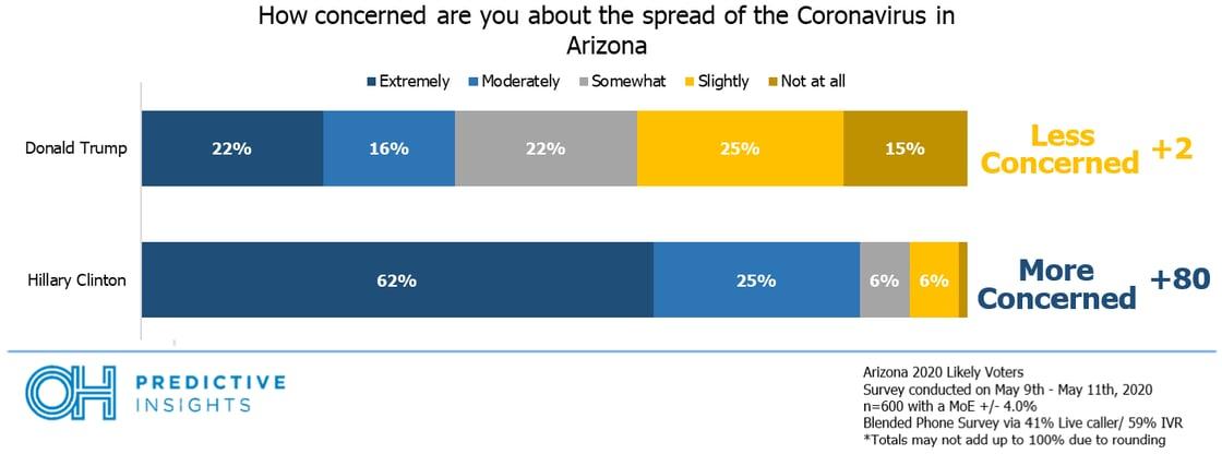 ConcernBar - 2016 Support